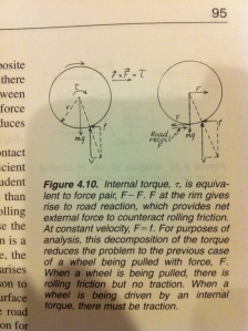 a wheel driven by an internal torque at constant velocity. From Swartz and Miner