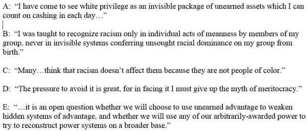 "Quotes from Peggy Macintosh's ""White Privilege: Unpacking the Invisible Knapsack"""